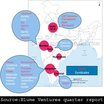 Blume Ventures looking to up fund size by as much as 25%