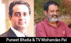 Havells inducts TPG's Puneet Bhatia and TV Mohandas Pai as directors