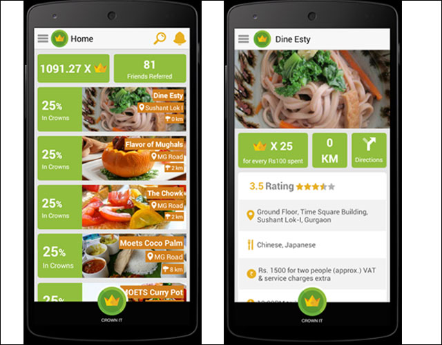 Mobile marketing & consumer rewards platform Crown-it secures $5.5M from Accel, Helion