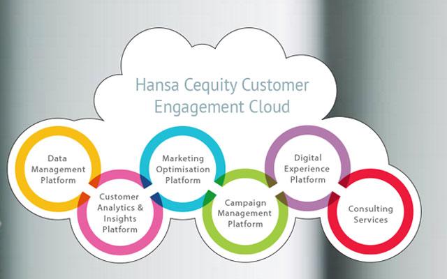 Marketing analytics firm Hansa Cequity raises $5M from ASK Pravi