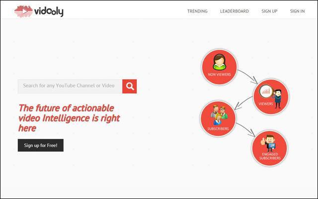 Video analytics startup Vidooly raises seed funding from Bessemer Venture Partners