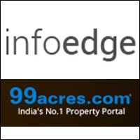 Naukri parent Info Edge's profit sinks 28% as 99acres losses shoot up; revenues up 18.5% in Q1