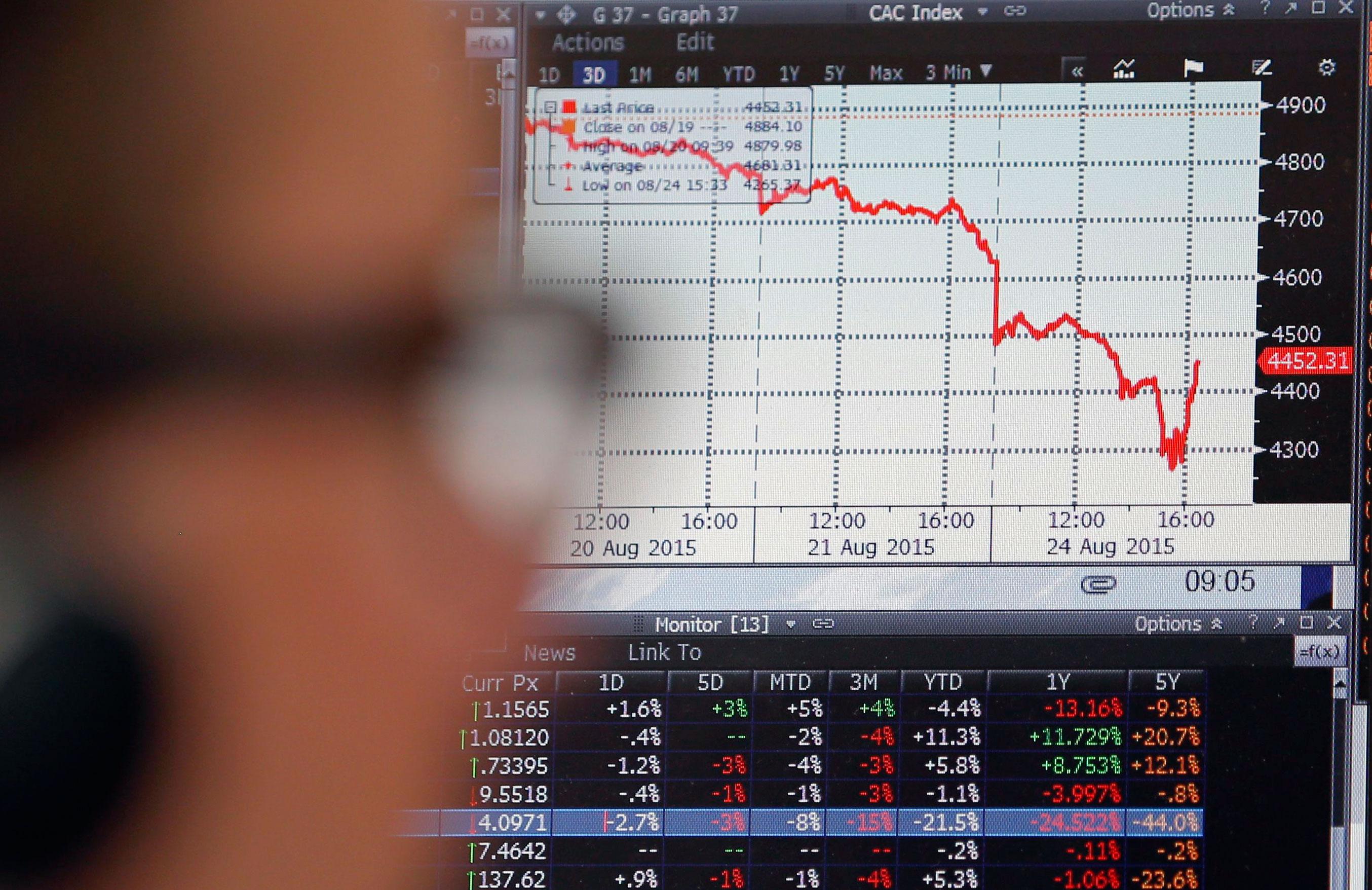 Stock markets recoup some loss