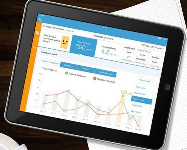 Digital marketer Mobikon raises fresh VC funding