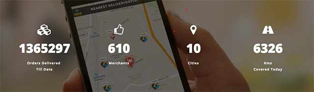 Hyperlocal logistics startup Grab close to raising $10M more