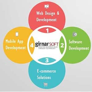 CarDekho parent Girnar Software gets funding from Google Capital