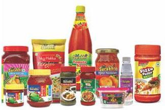 Speciality sauce maker Adinath Agro raising fresh funds