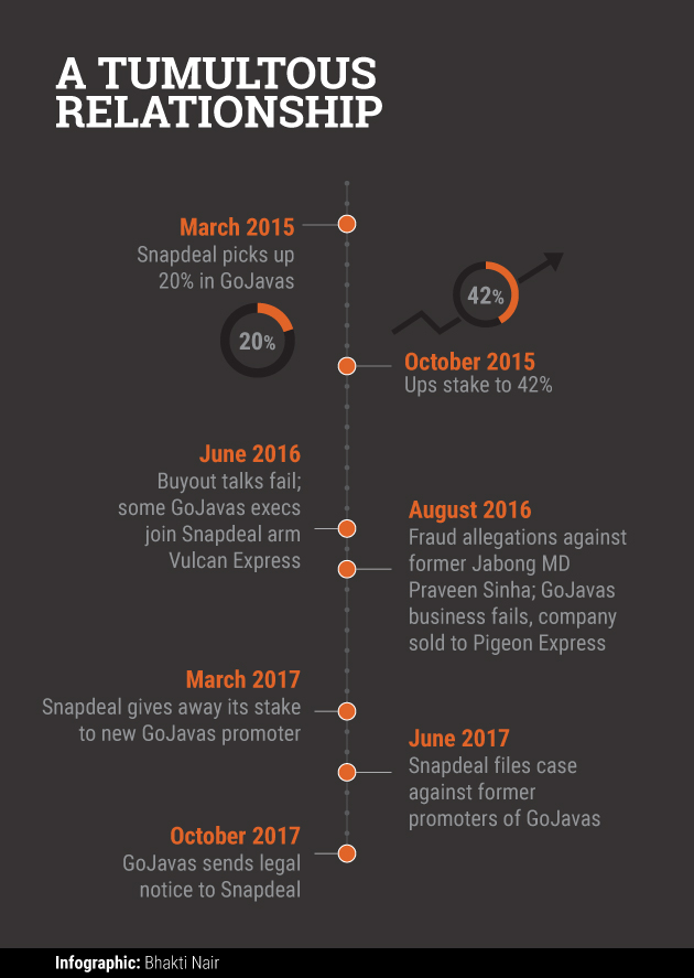 How Snapdeal and GoJavas went from courtship to