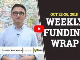 Fintech firms ClearTax, Cube Wealth lead VC funding this week