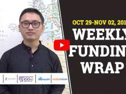 Yet-to-be-launched startup INDwealth leads VC funding this week