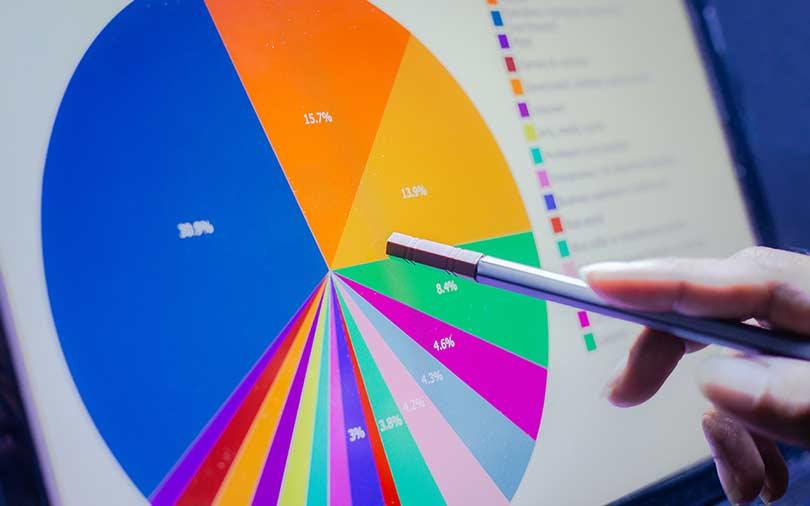 IIFL unit to buy minority stake in stock market analytics platform Trendlyne